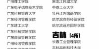 """辽宁5所""""野鸡大学""""名单在这里 - 辽宁频道"""
