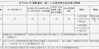 沈阳企业退休人员养老金人均上调135.9元 - Syd.Com.Cn