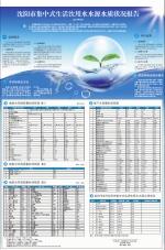 沈阳市集中式生活饮用水水源水质状况报告 - 沈阳市环保局