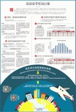 说说夏季臭氧污染(一) - 沈阳市环保局