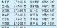 沈阳市县乡两级人大换届选举工作进入选民登记阶段 - 沈阳市人民政府