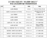 辽宁省第十届艺术节9月13日启幕 - 文化厅