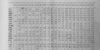 大连:记账61年 近5万笔记录折射时代变迁 - 辽宁频道