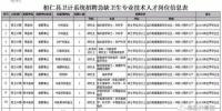 辽宁73家机关企事业单位招聘805人 找工作的快看 - 新浪辽宁
