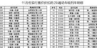 11月沈铁29趟动车实行票价优惠 - 新浪辽宁