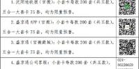 沈阳地铁十号线一期工程开通纪念卡限量发售 - 沈阳地铁
